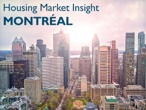 Housing Market Insight — Montréal