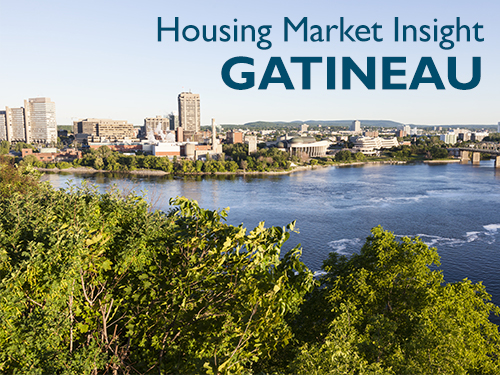 Housing Market Insight — Gatineau