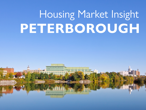 Housing Market Insight Peterborough