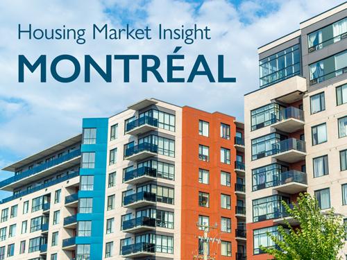 Housing Market Insight Montréal