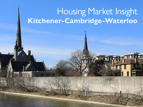 Kitchener – Cambridge – Waterloo: Short-Term Sales & Investment